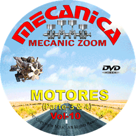 Vol-10 Mecanica MOTORES part-3&4 Video DOWNLOAD | Movies and Videos | Special Interest