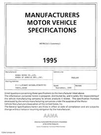 1995 Honda Prelude MVMA | eBooks | Automotive