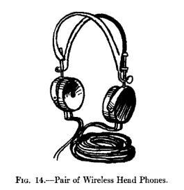 Radio Amateurs Handbook | eBooks | Technical