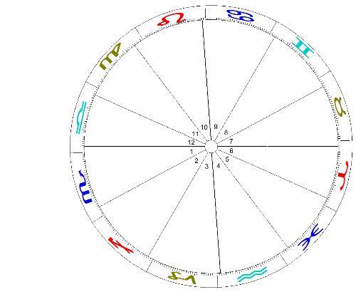 First Additional product image for - Oi 12 Astrologikoi  Oikoi