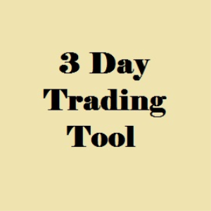 3 Day Trading Tool | Software | Add-Ons and Plug-ins