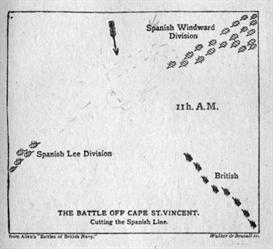 Historic Battle Scenes | eBooks | History