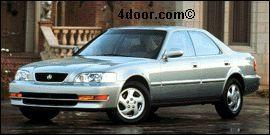 1998 Acura 2.5TL MVMA Specifications | Other Files | Documents and Forms