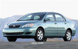 2007 Toyota Corolla MVMA Specifications | Other Files | Documents and Forms
