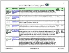 2008 recoupment chart