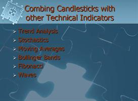 combining candlestick signals with technical indicators by steve bigal
