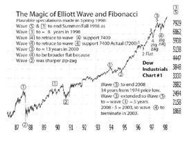 The Approaching Grand Supercycle Top. An EW model that's been a holy g | eBooks | Business and Money