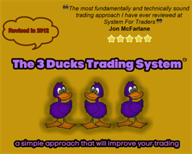 3 ducks trading system by captain currency