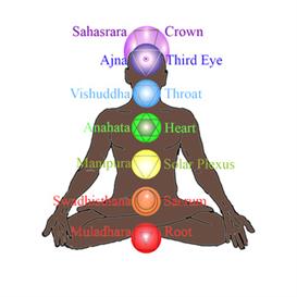 mp3 hypnose : méditation des chakras