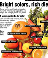 Bright Colors, Rich Diet Poster | Photos and Images | Health and Fitness