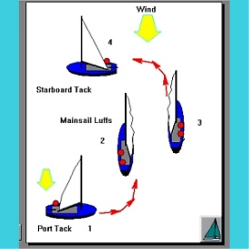 First Additional product image for - Tacking A Sailboat App for Android Tablet