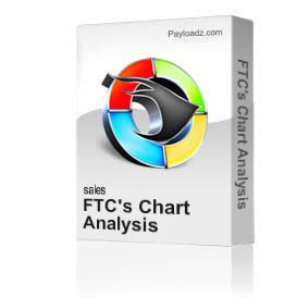 FTC's Chart Analysis | Movies and Videos | Educational