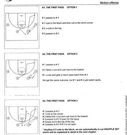 basketball coaching guide: 4 out motion offense clinic