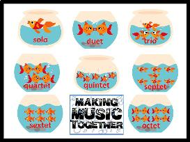 fish groups bulletin board kit