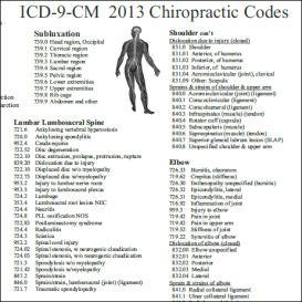 chiropractic icd-9 codes 2013