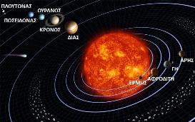 oi astrologikes idiotites ton planiton (dynamiko planitiko systima)