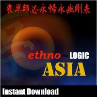 Ethnic Music Loops - Asian Dreams | Music | Soundbanks