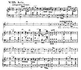 È amore un ladroncello (Mezzo Aria). W.A.Mozart: Cosi fan tutte, K.588, Vocal Score (H. Levi). Universal Edition  (VA 1666), reprint from Breitkopf (1898) italian | eBooks | Sheet Music