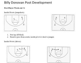 Memphis Dribble Drive Offense Breakdown and Shooting Drills