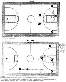 Basketball Coaching Clinic: Flex Offense, Secondary Break, Breakdown Drills | eBooks | Sports