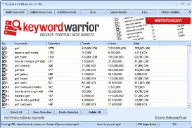 keyword warrior
