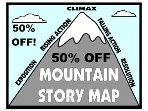 50% Off Mountain Story Map Book Report Project | Documents and Forms | Templates