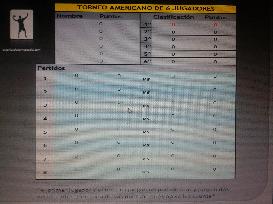 torneo americano 6 jugadores (powerpoint)
