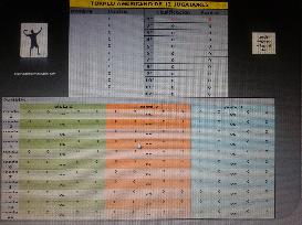 torneo americano 12 jugadores (powerpoint)