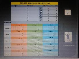 torneo round-robin 6 parejas (powerpoint)