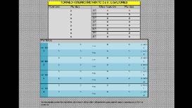 torneo americano mixto 8 jugadores (powerpoint)