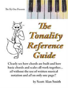 the tonality reference guide