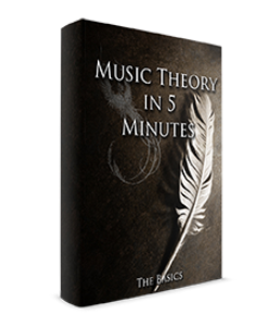 music theory in 5 minutes: the basics part 1