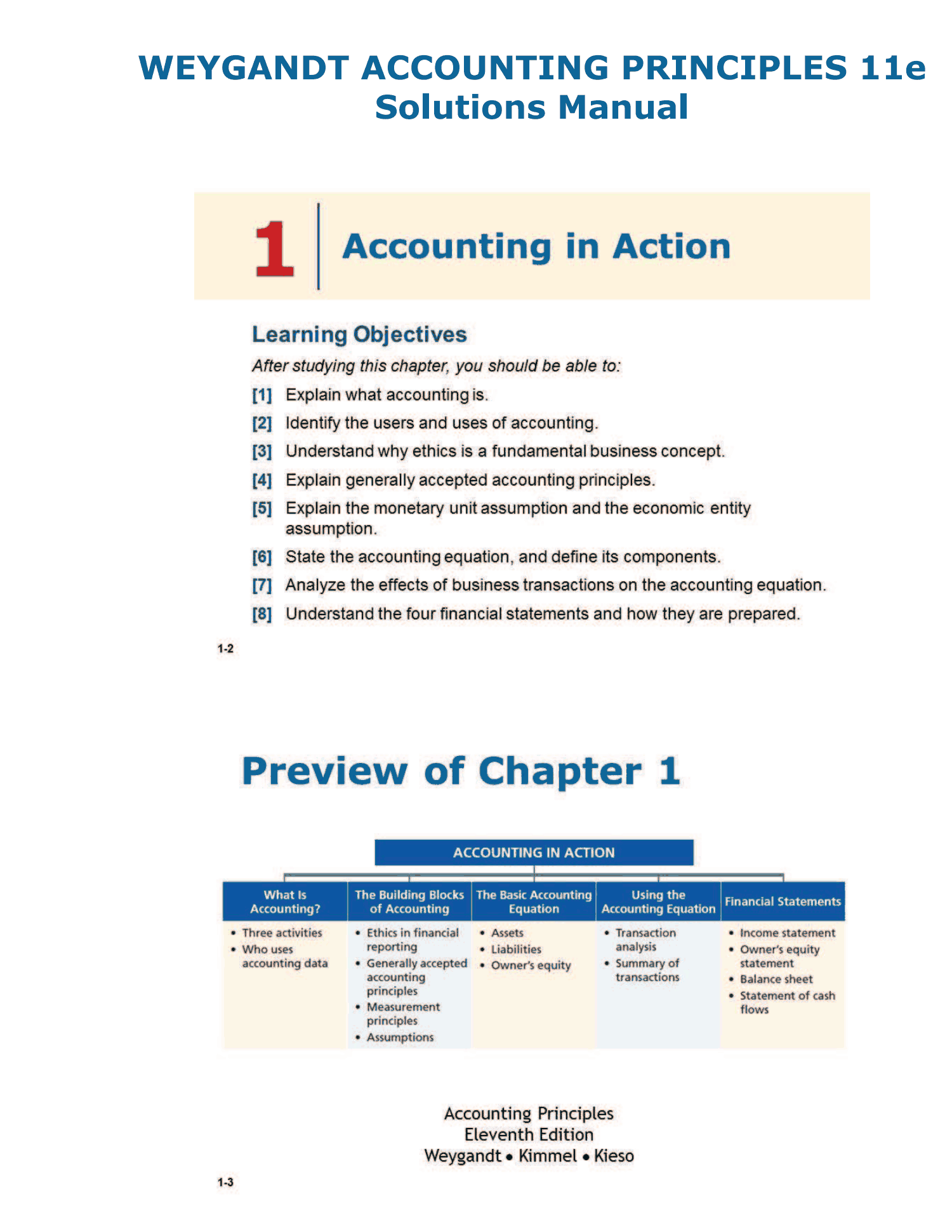Solutions Manual for Survey of Accounting 7th Edition by Warren