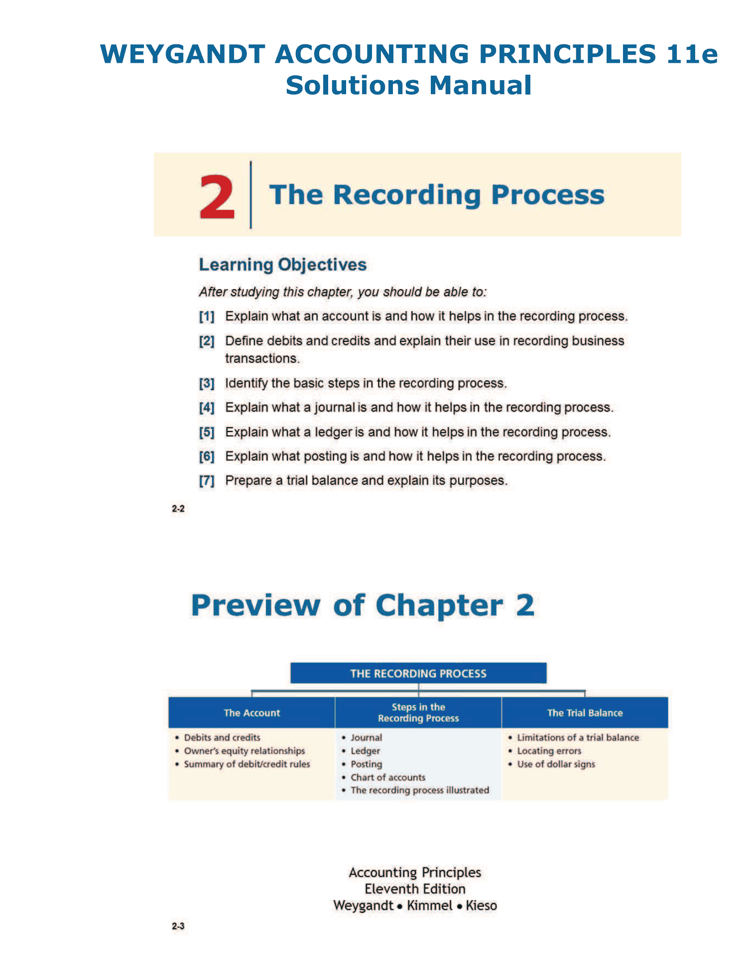 audit solutions for chapter 2 Chapter 4 completing the  to the chapter 4-2 assignment characteristics table problem number description difficulty level  solutions to brief exercises brief.