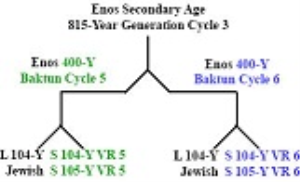 Secondary_815-Year_Age_of_Enos.pdf | Documents and Forms | Other Forms