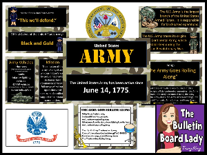 Army Bulletin Board | Other Files | Everything Else