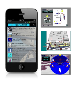 Apps For Sailing Complete Package - Android | Software | Training