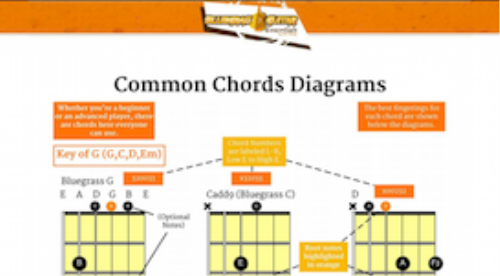 First Additional product image for - BGE Webisodes 11 & 12 | Video 6a: Essential Chords & G Licks