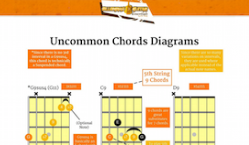 Second Additional product image for - BGE Webisodes 11 & 12 | Video 6a: Essential Chords & G Licks
