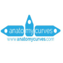 Male&Female anatomy | Movies and Videos | Educational