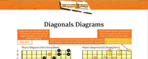 First Additional product image for - BGE Webisodes 13, 14, & 15 | Video 6b: Diagonals, C Licks, D Licks, Conclusion, & Tips