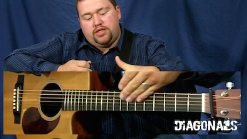 Third Additional product image for - BGE Webisodes 13, 14, & 15 | Video 6b: Diagonals, C Licks, D Licks, Conclusion, & Tips