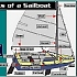 Apps4Sailing Parts of a Sailboat | Movies and Videos | Special Interest