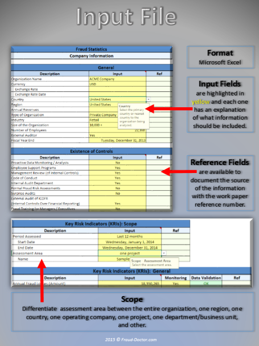 Second Additional product image for - Personalized Statistical Fraud Risk Report