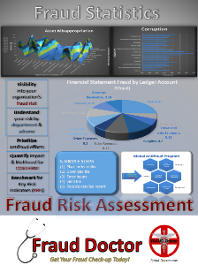 personalized statistical fraud risk report