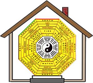 feng shui certification