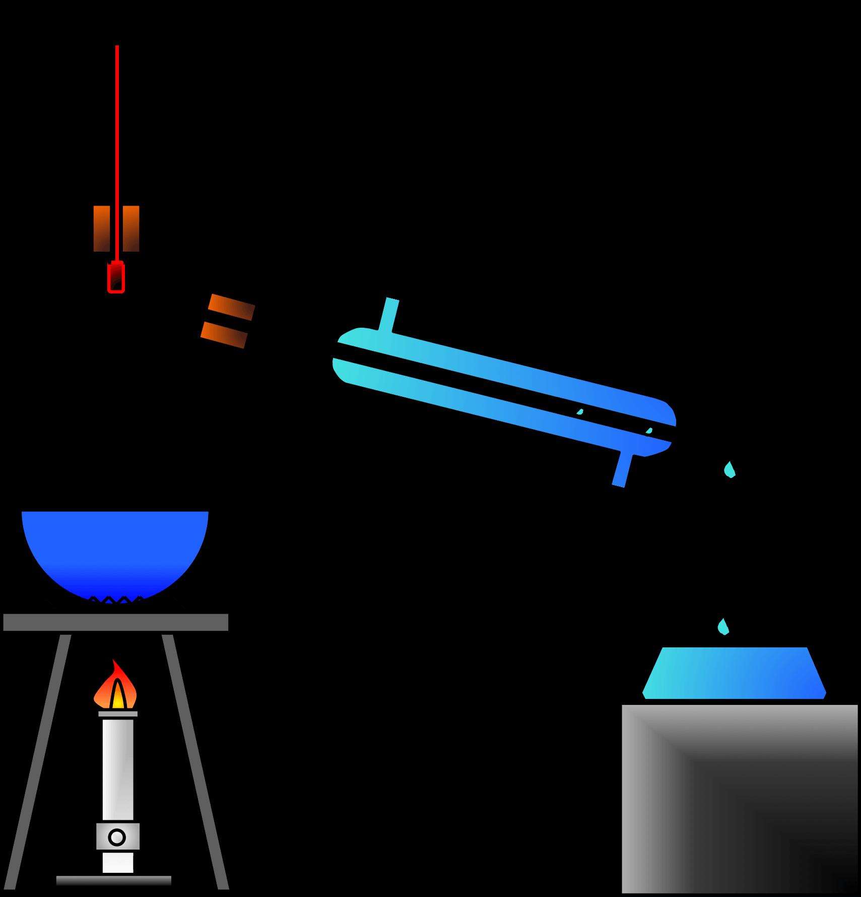Liquids: Simple Distillation, Fractional Distillation, and Gas Chromatography