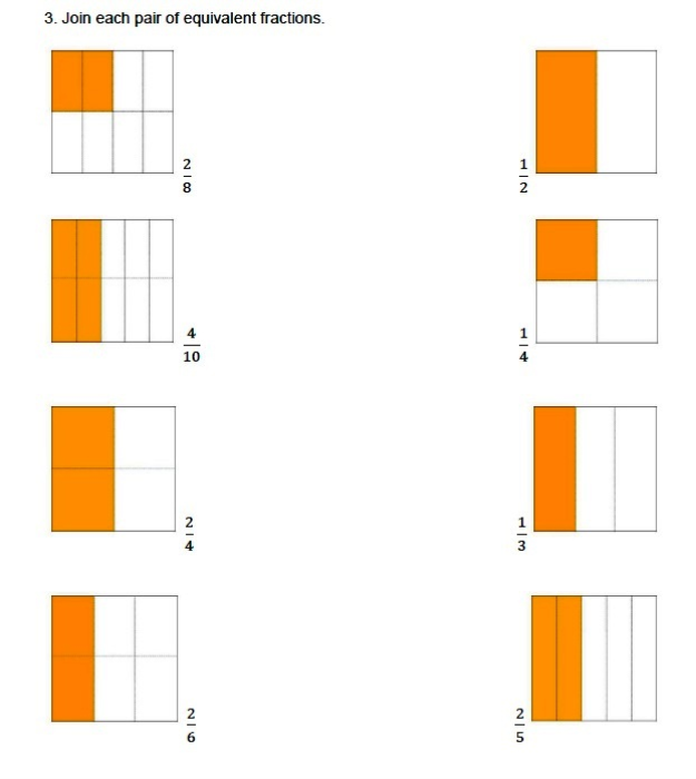 Second Additional product image for - Equivalent Fractions, 3rd Grade, 4th Grade