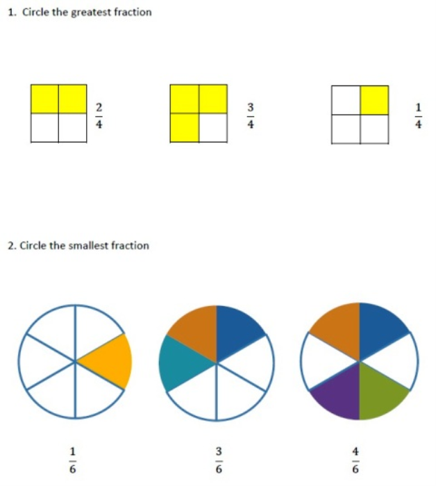 First Additional product image for - Comparing and Ordering Fractions 3rd Grade, 4th Grade