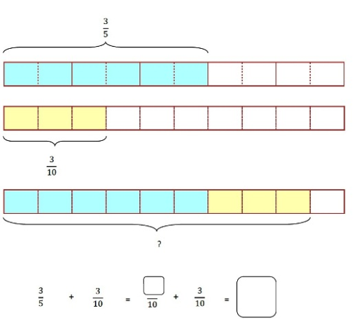 Third Additional product image for - Adding Fractions 4th Grade, 5th Grade
